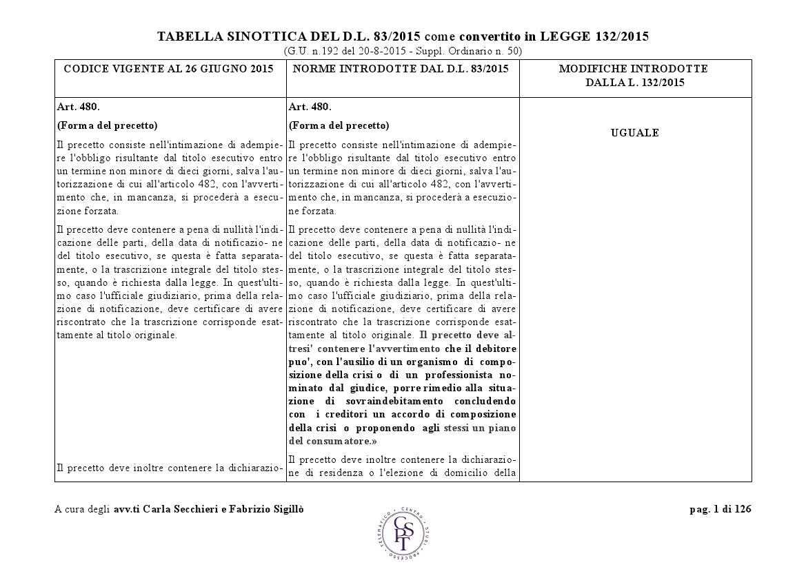 tabella-sinottica-dl-83-2015-dopo-conversione-l-132-2015